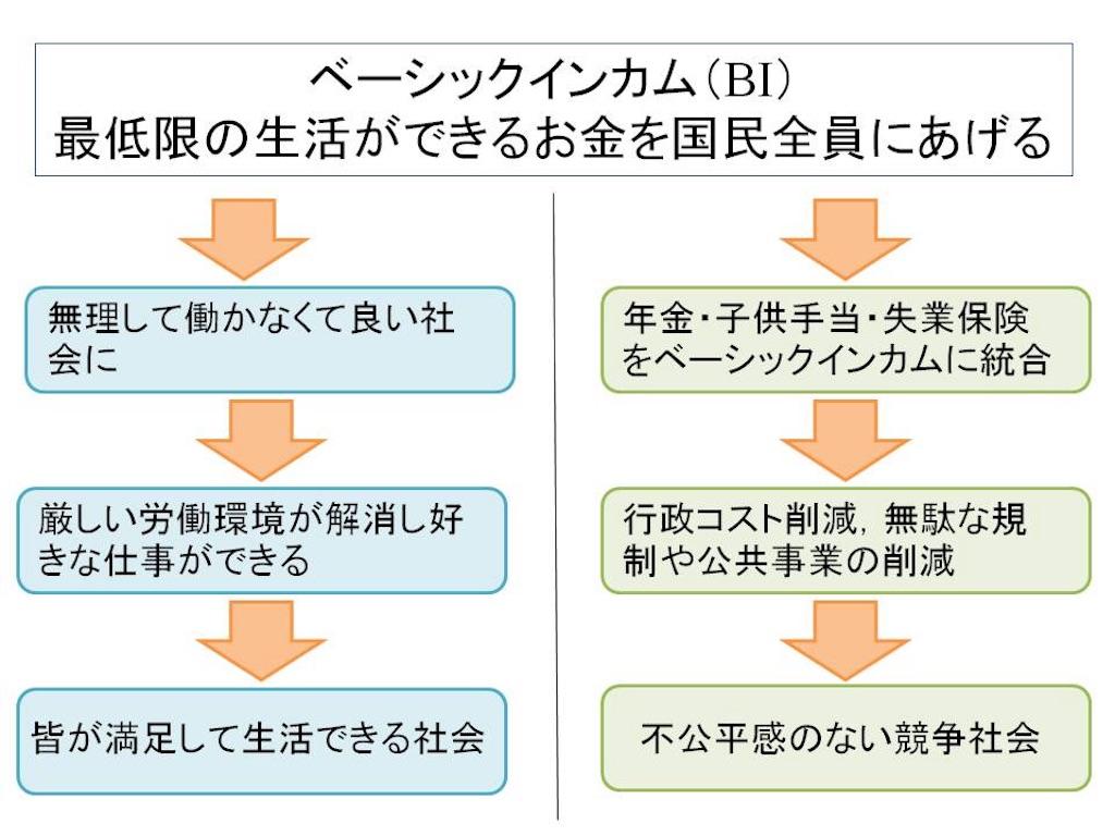 f:id:sugisakisanpass:20180904172216j:image