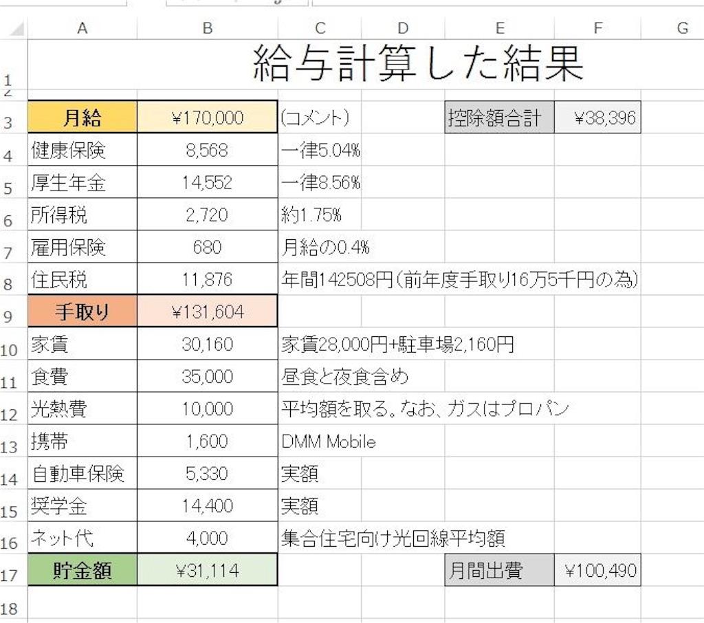 f:id:sugisakisanpass:20180912212209j:image