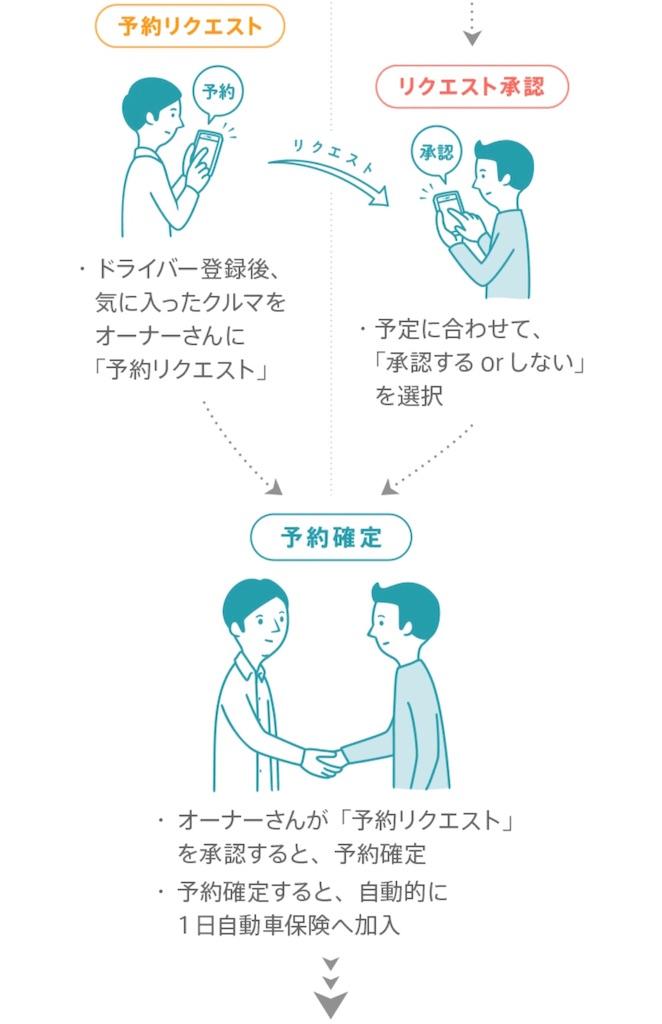 f:id:sugisan_san:20180516080703j:image