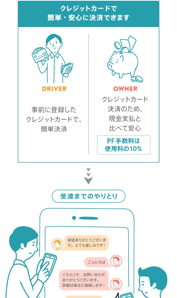 f:id:sugisan_san:20180516080712j:image