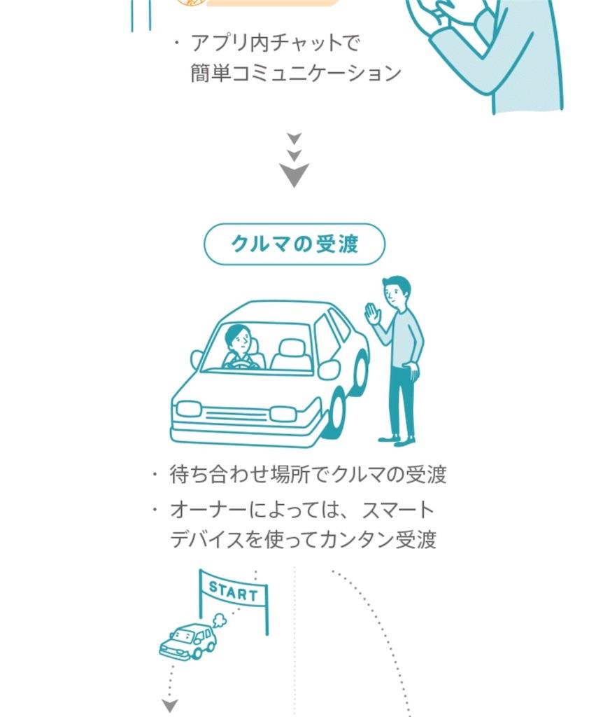 f:id:sugisan_san:20180516080726j:image