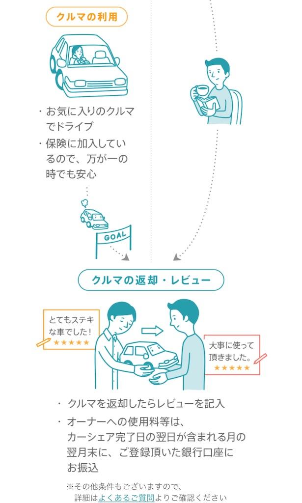f:id:sugisan_san:20180516080731j:image