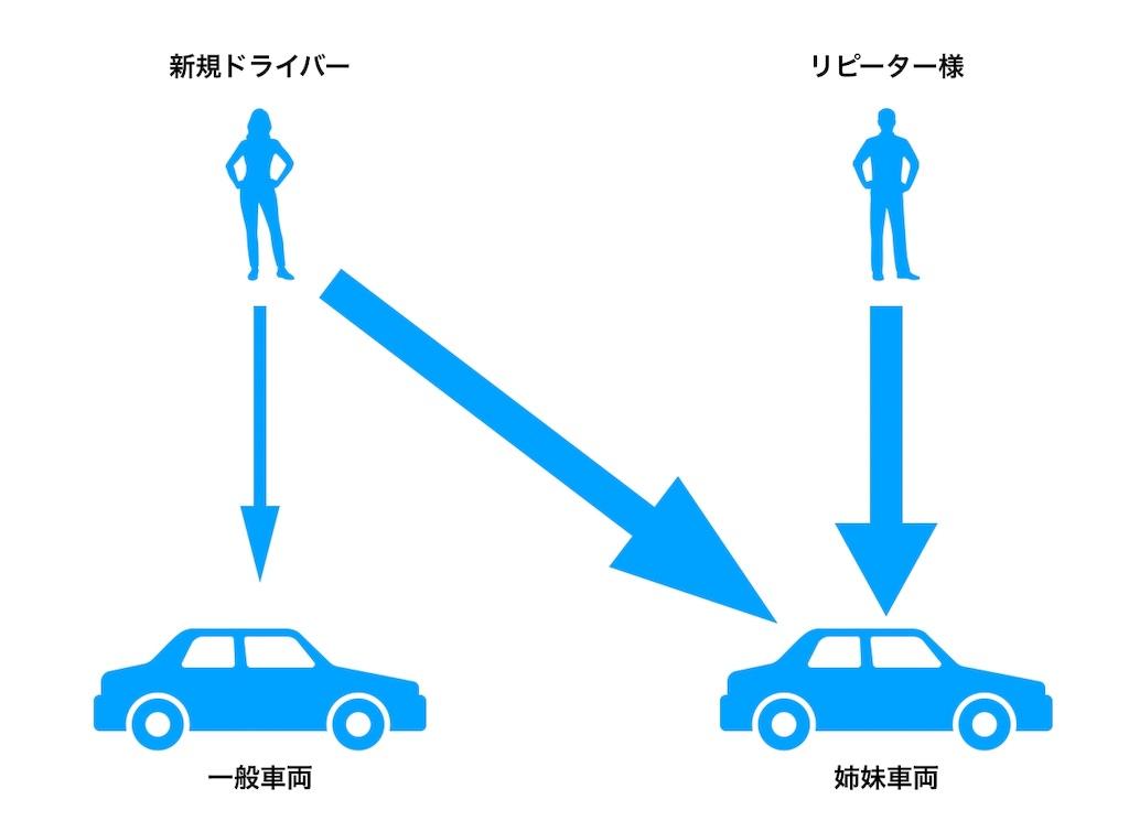 f:id:sugisan_san:20181015154600j:plain