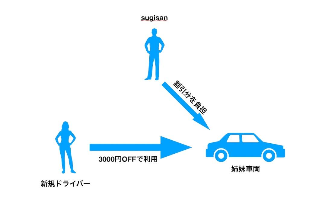 f:id:sugisan_san:20181024125544j:image
