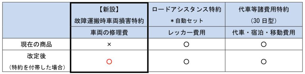 f:id:sugisan_san:20190208154453p:plain