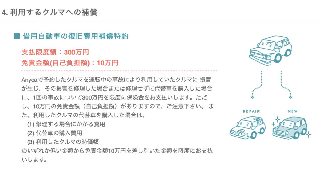 f:id:sugisan_san:20190212172516p:plain
