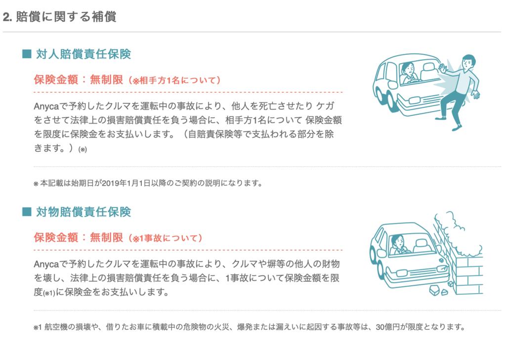 f:id:sugisan_san:20190212172546p:plain