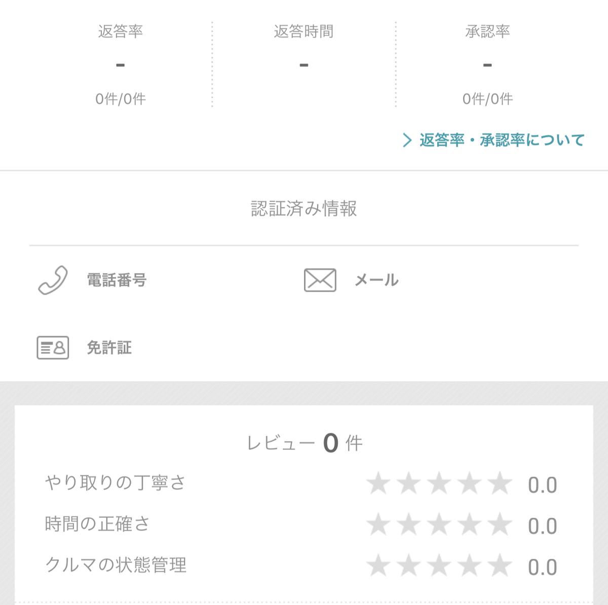 f:id:sugisan_san:20190427120440j:plain