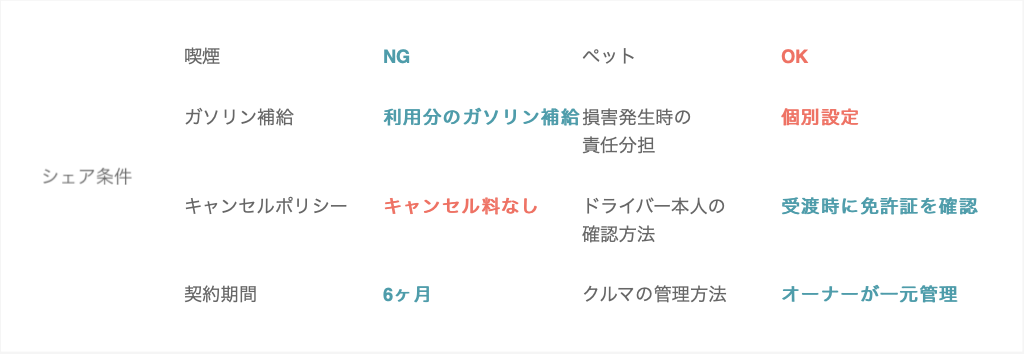 f:id:sugisan_san:20190825193734p:plain