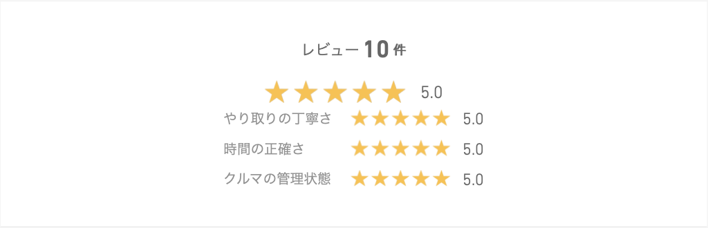 f:id:sugisan_san:20190825194117p:plain