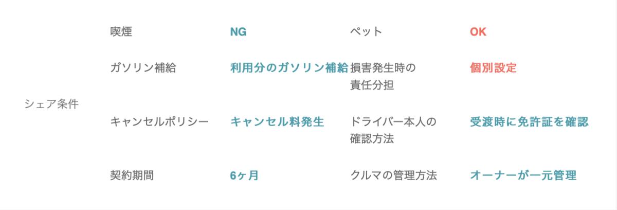 f:id:sugisan_san:20190826223600p:plain