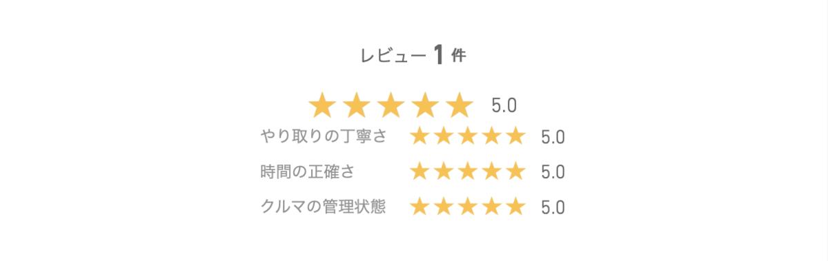 f:id:sugisan_san:20190826224852p:plain
