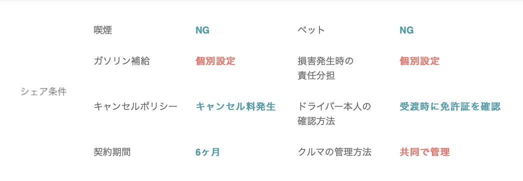 f:id:sugisan_san:20190829094439p:plain