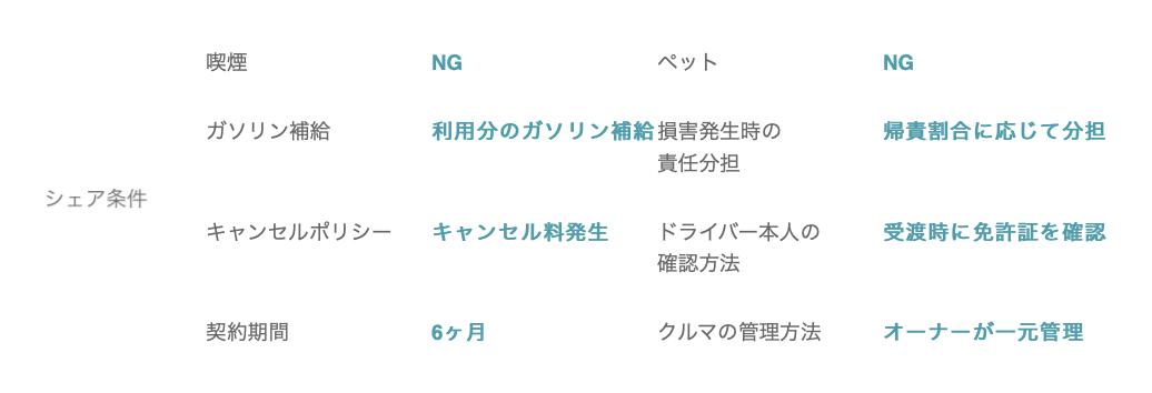 f:id:sugisan_san:20190829223709p:plain