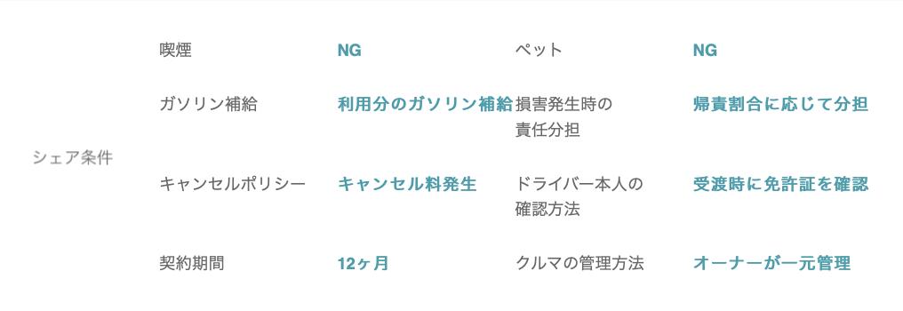f:id:sugisan_san:20190831093340p:plain