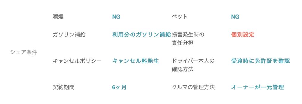 f:id:sugisan_san:20190902093512p:plain