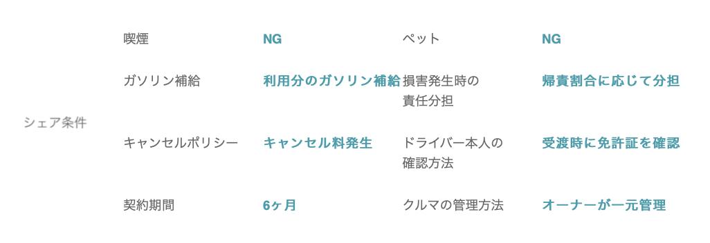 f:id:sugisan_san:20190906153847p:plain