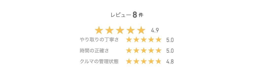 f:id:sugisan_san:20190910093758p:plain