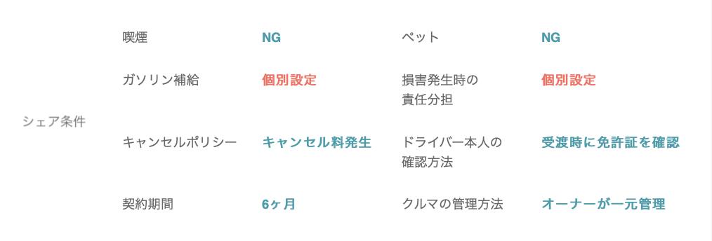 f:id:sugisan_san:20190910143336p:plain