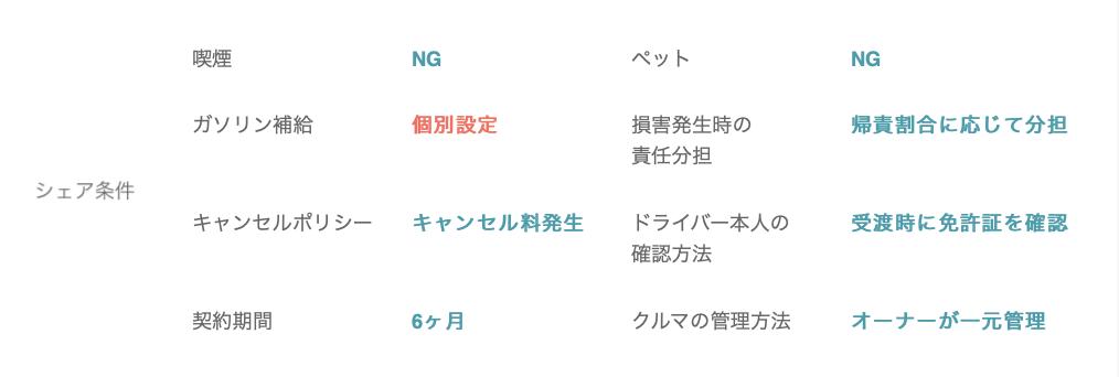 f:id:sugisan_san:20190910232035p:plain