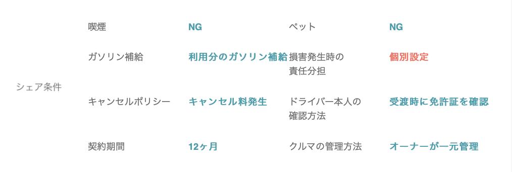 f:id:sugisan_san:20190910235044p:plain