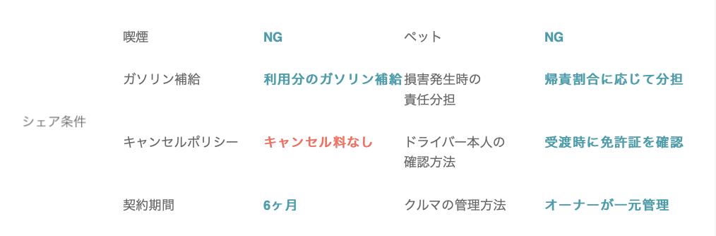 f:id:sugisan_san:20190911092309p:plain