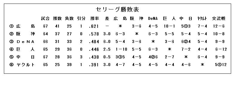 f:id:sugisugitan:20170623154402p:plain