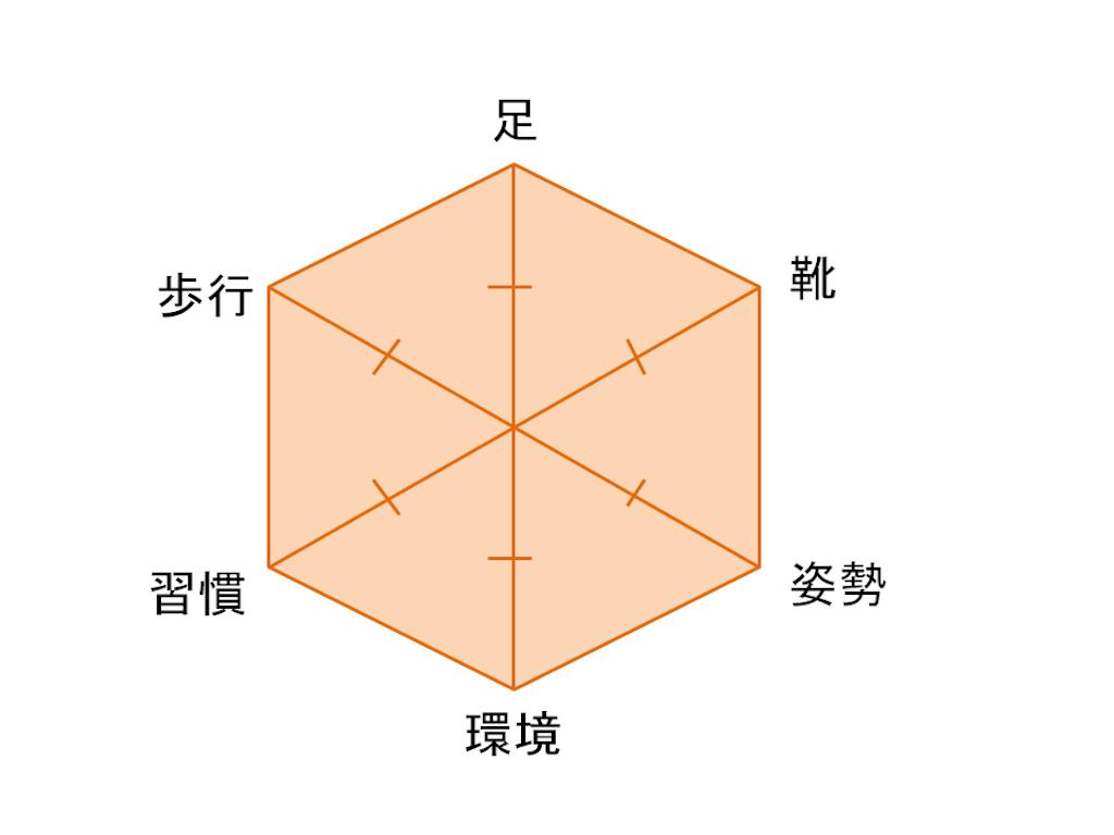 f:id:sugita-labo0328:20200821152526p:image