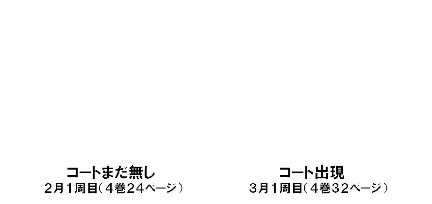 f:id:sugita_u:20160224190324p:plain