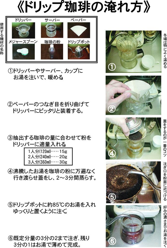 コーヒーオイルを取り出すドリップの方法