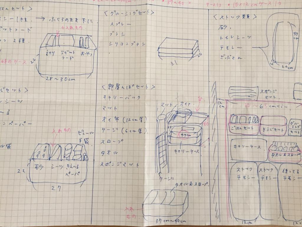 f:id:sugiyamaeko:20170404094153j:plain