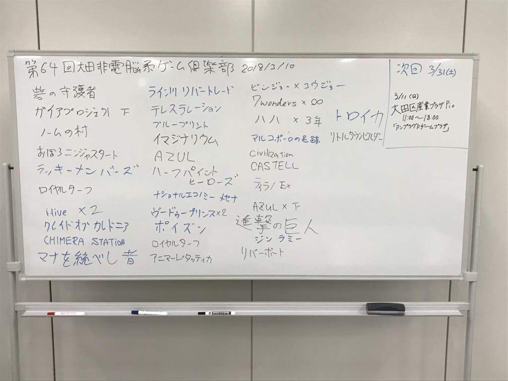 f:id:sugo6kozo:20180312121527j:plain