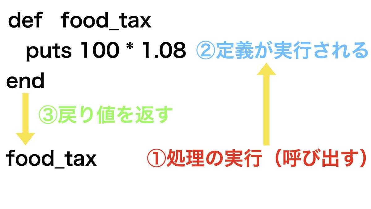 f:id:sugulog:20200914171103j:plain