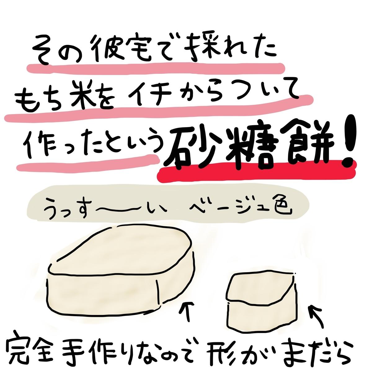 f:id:sugunaku:20191214012055j:plain