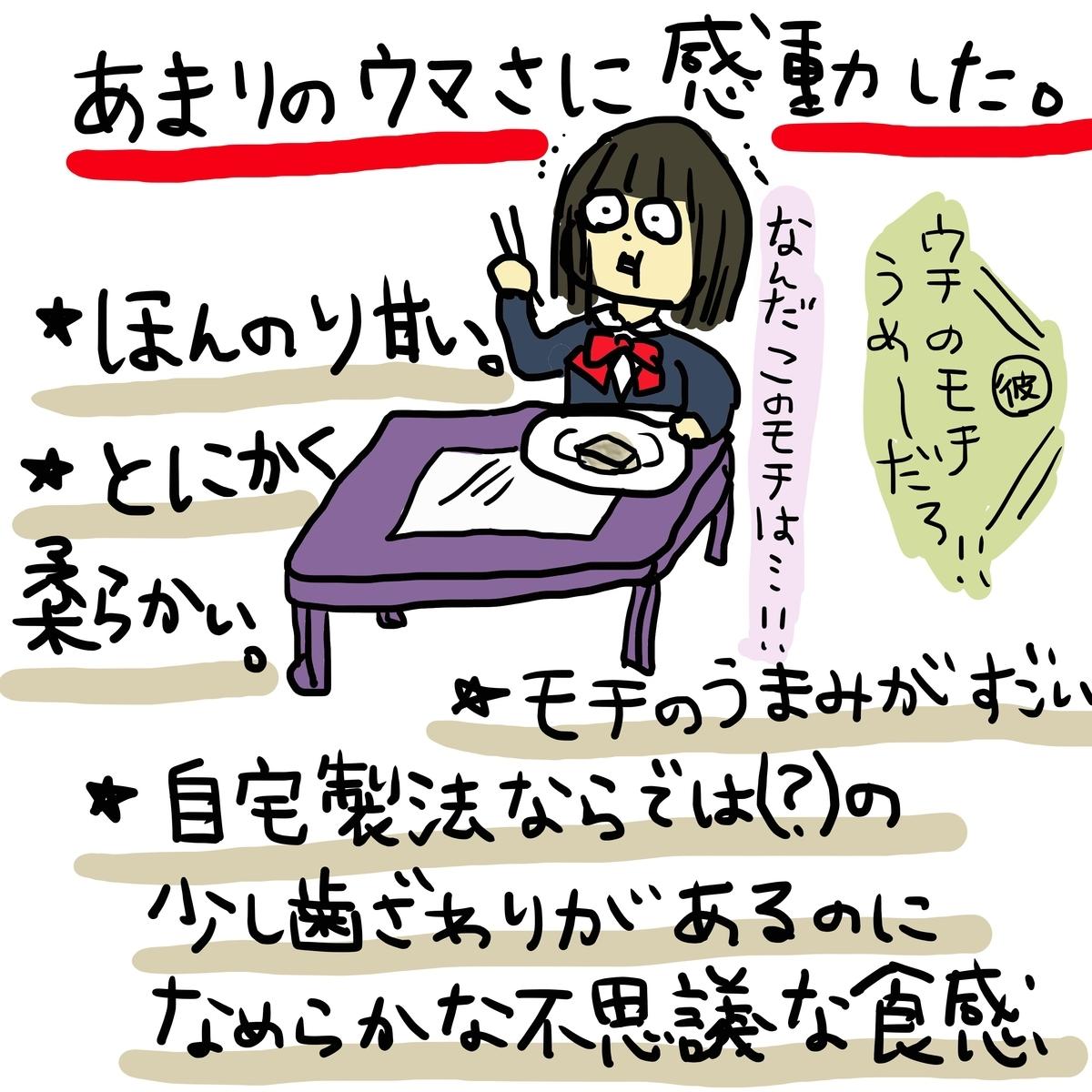 f:id:sugunaku:20191214012117j:plain