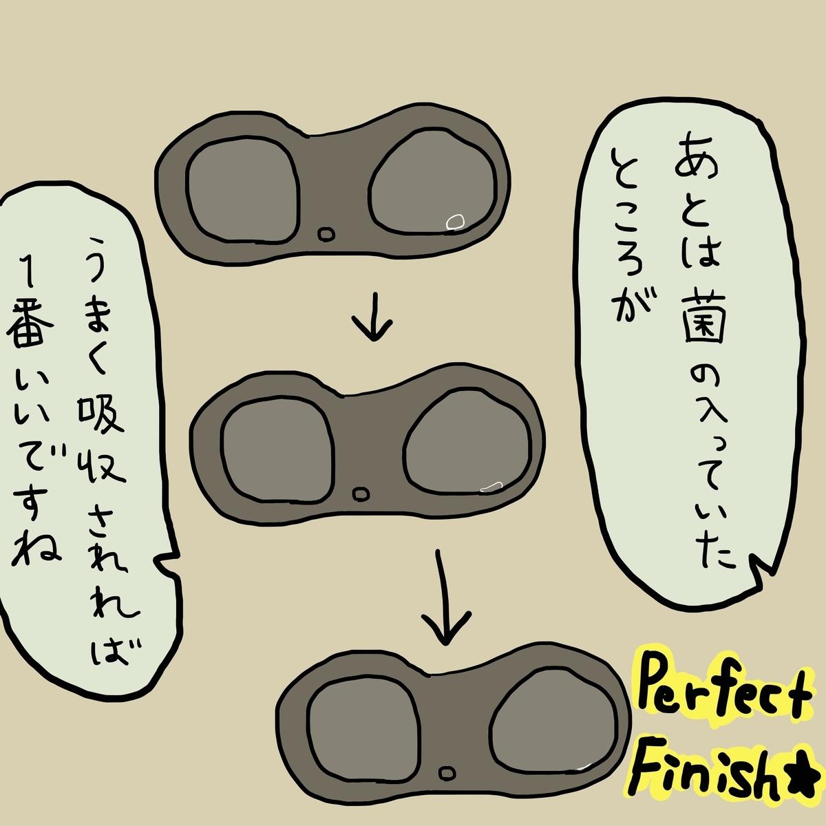 f:id:sugunaku:20191217161727j:plain