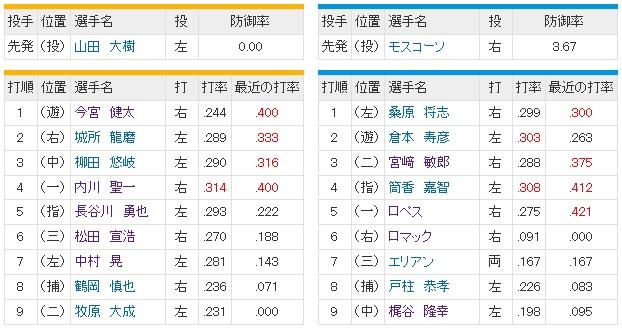 f:id:suguru0220:20160701224900j:plain