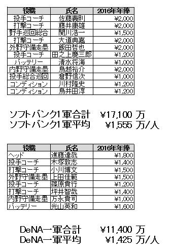 f:id:suguru0220:20160701232845j:plain