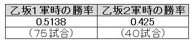 f:id:suguru0220:20160822211033j:plain