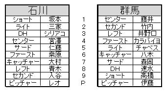 f:id:suguru0220:20160925163930j:plain