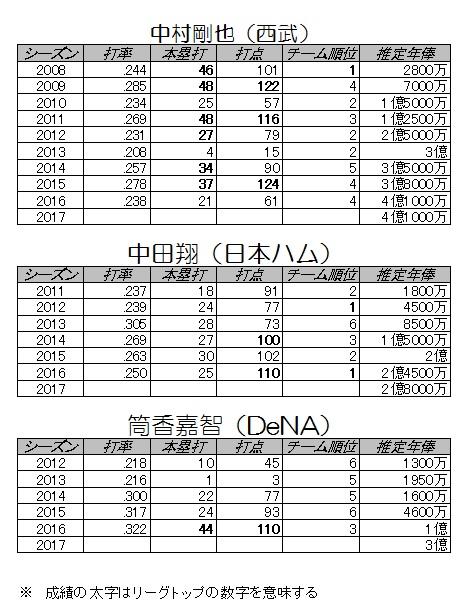 f:id:suguru0220:20161203172035j:plain