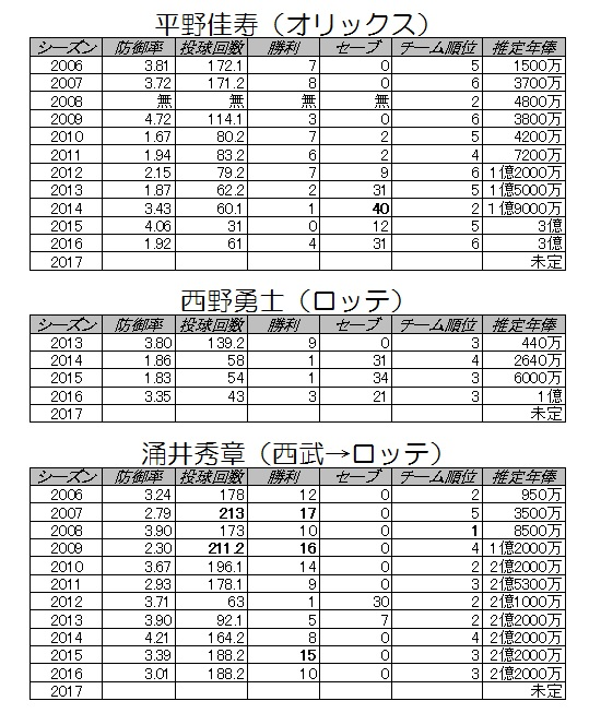 f:id:suguru0220:20161203173743j:plain