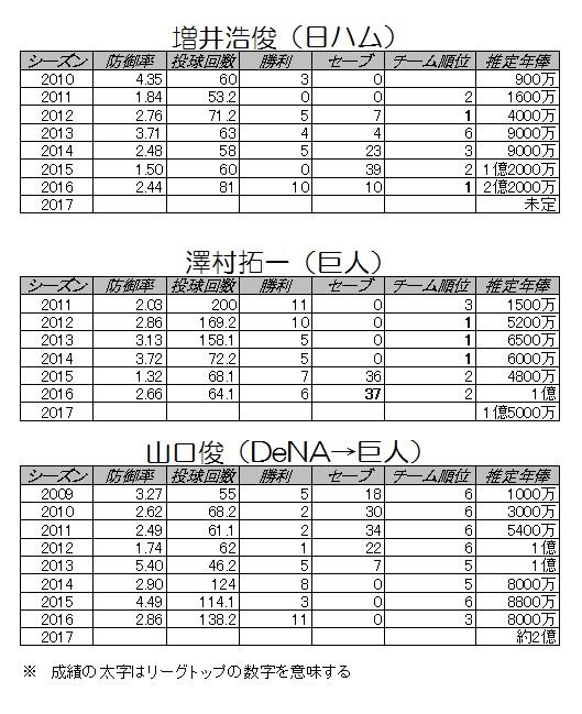 f:id:suguru0220:20161203173753j:plain