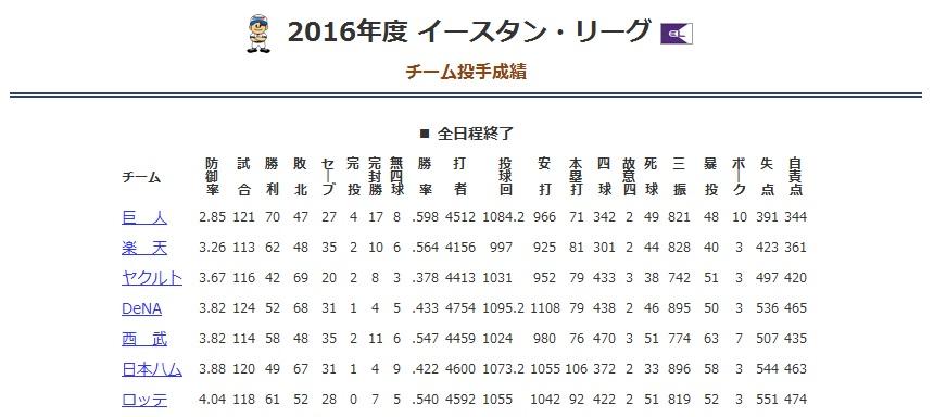 f:id:suguru0220:20161228233405j:plain