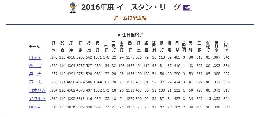 f:id:suguru0220:20161228233432j:plain