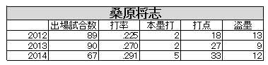 f:id:suguru0220:20170107141409j:plain