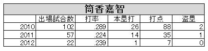 f:id:suguru0220:20170107142642j:plain