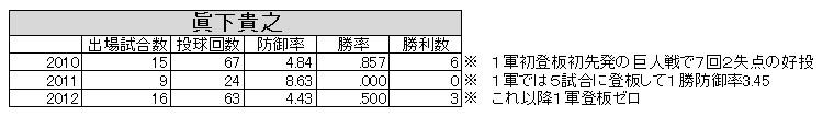 f:id:suguru0220:20170107145427j:plain