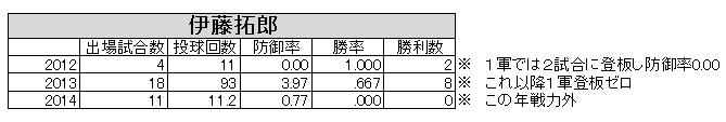 f:id:suguru0220:20170107150652j:plain