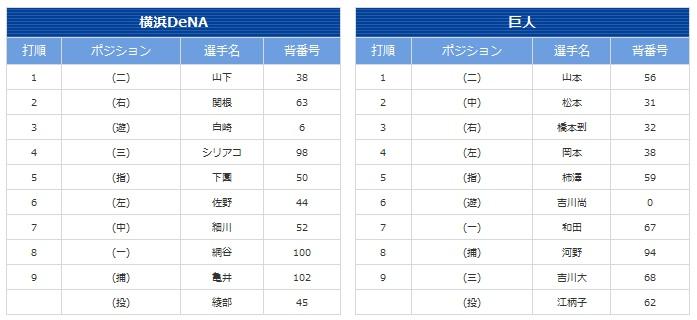 f:id:suguru0220:20170521191958j:plain